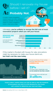 Should I Renovate My House Before I Sell It? [INFOGRAPHIC]