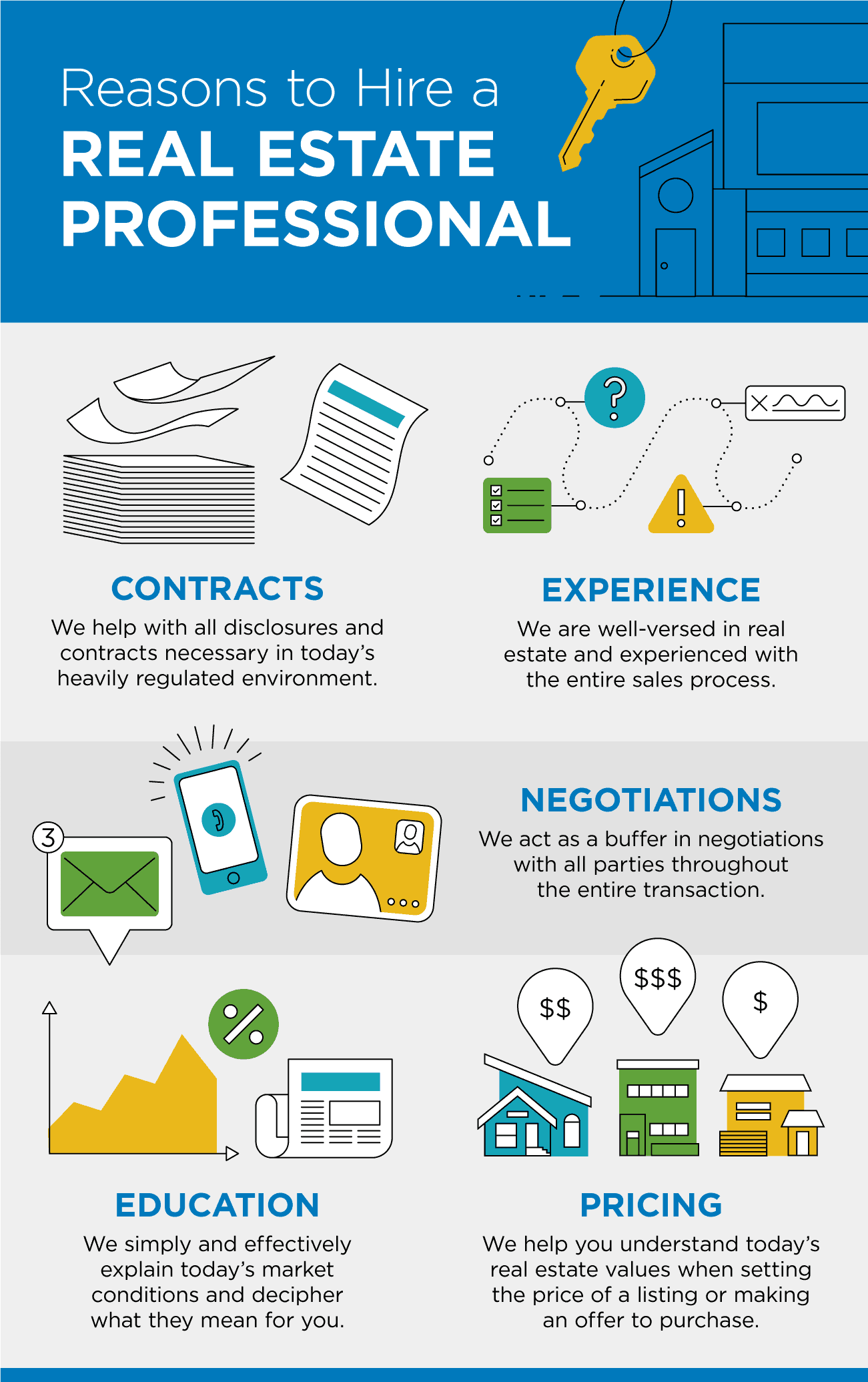 Reasons to Hire a Real Estate Professional [INFOGRAPHIC] 20210108-MEM