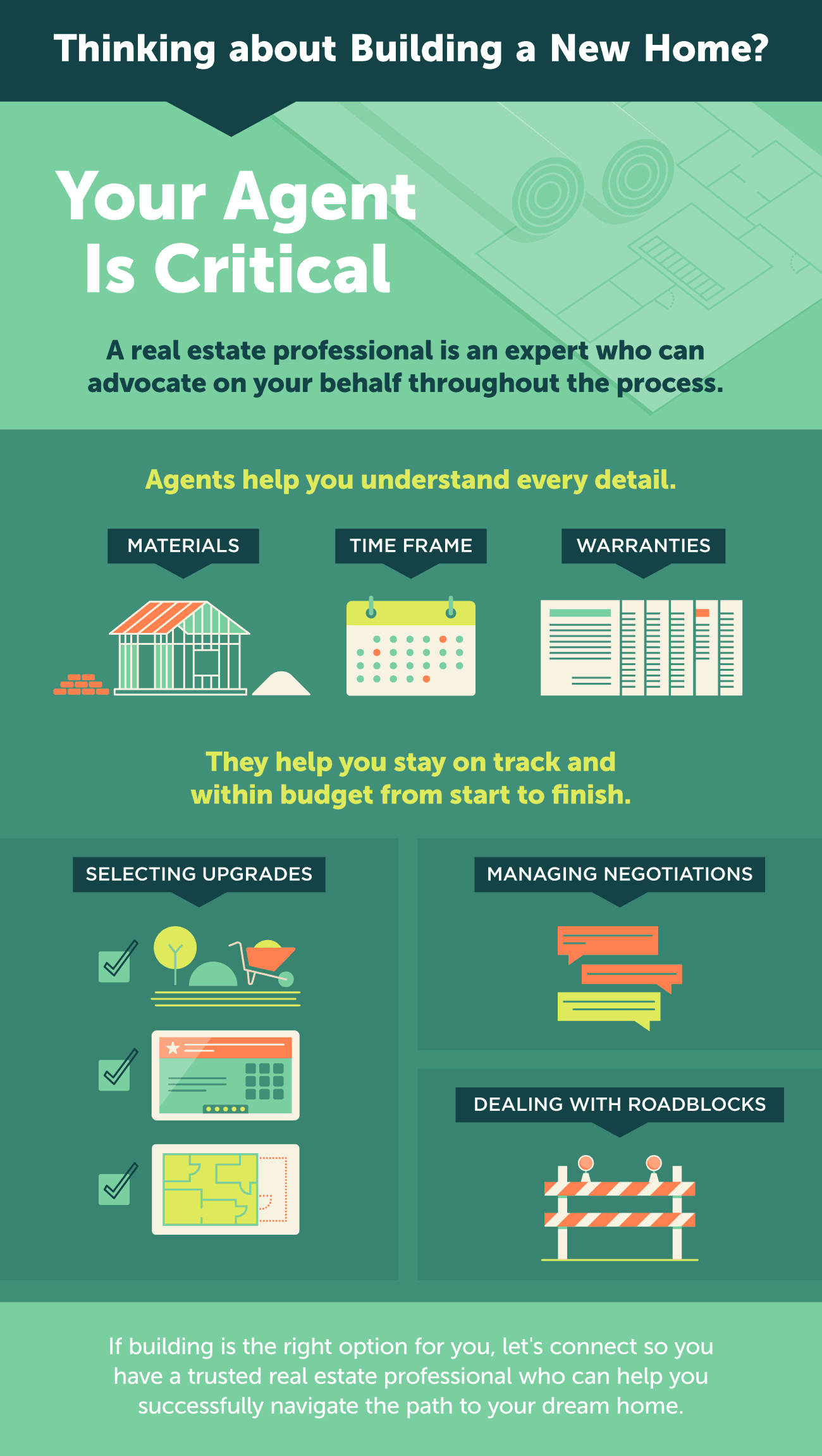 Thinking about Building a New Home INFOGRAPHIC