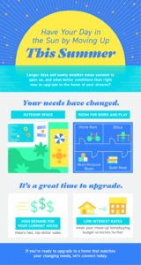 Have Your Day in the Sun by Moving Up This Summer [INFOGRAPHIC] 20210611-MEM-821x1536