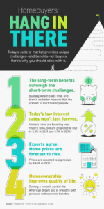 Homebuyers Hang in There [INFOGRAPHIC] 20210625-MEM-1024x2048