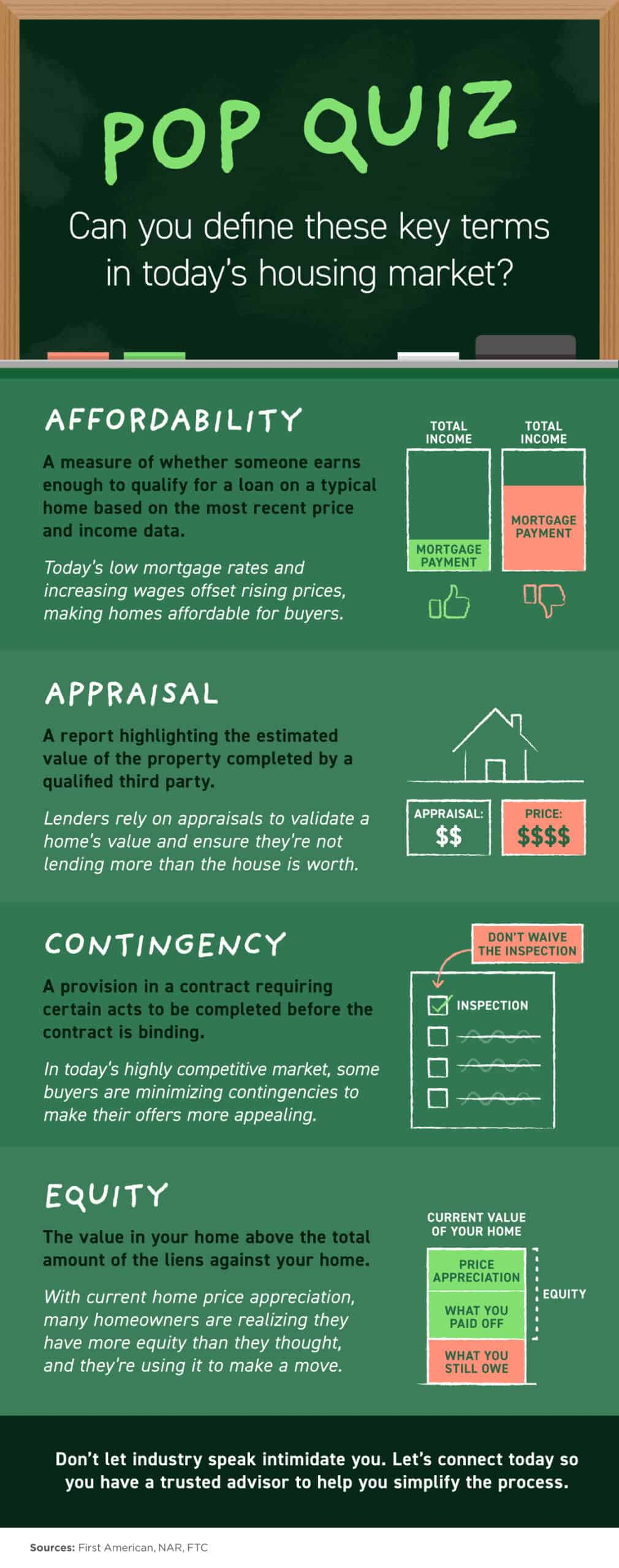 Key Terms in Today's Housing Market [INFOGRAPHIC]